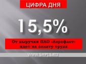 Важные факты из финансового отчета ПАО «Аэрофлот»